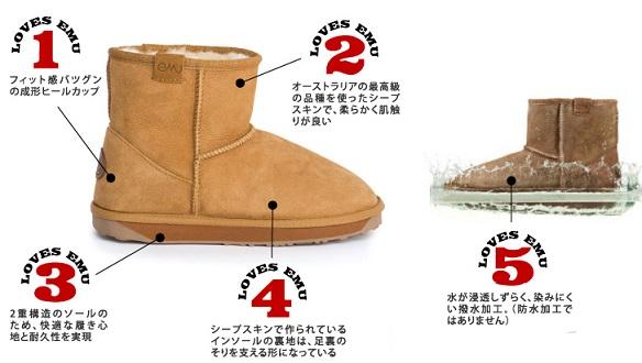 エミュのブーツの特徴